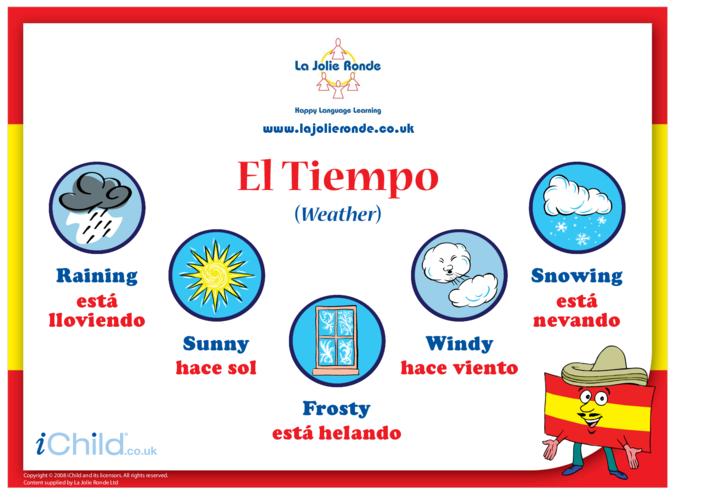 Thumbnail image for the Weather in Spanish activity.