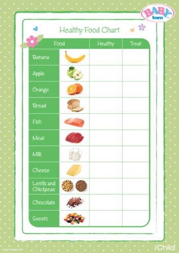 Thumbnail image for the BABY born Health Food Chart activity.