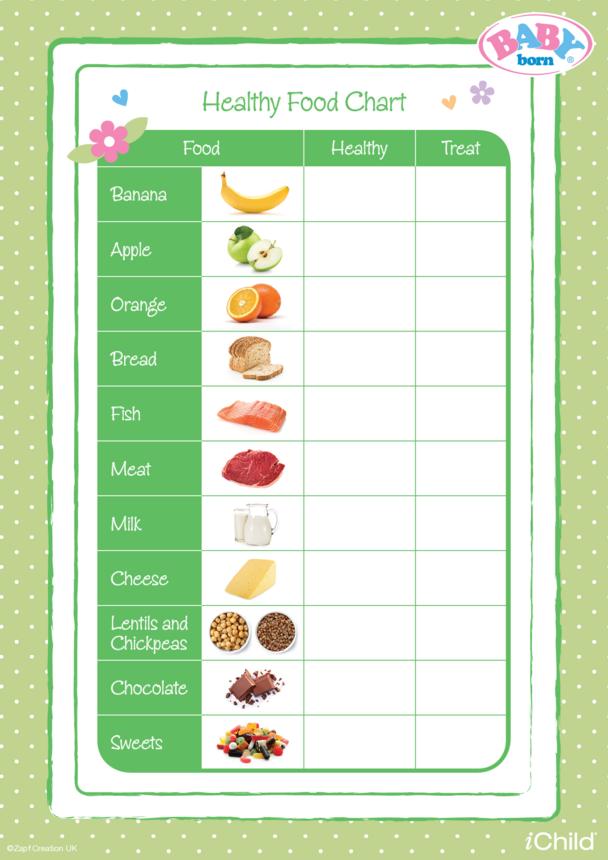 BABY born Health Food Chart