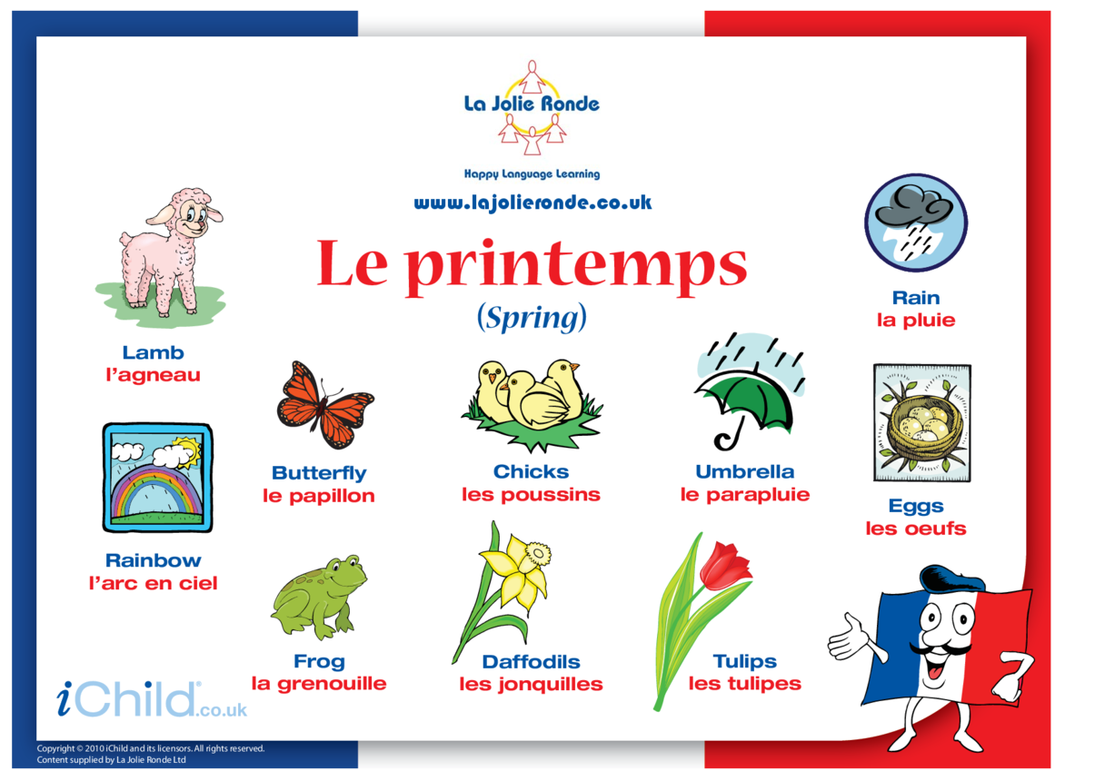 Spring Words in French