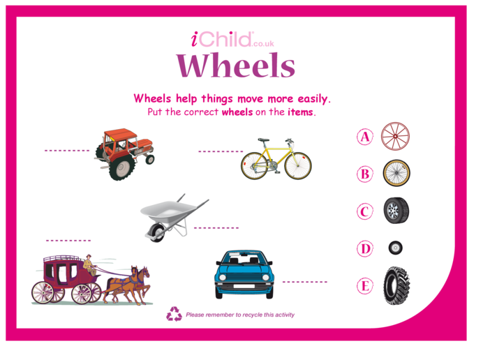 Thumbnail image for the Wheels activity.