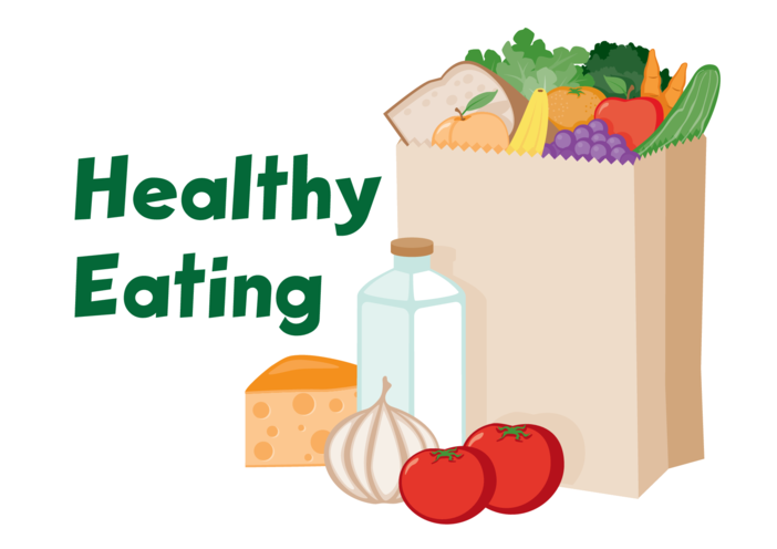 Thumbnail image for the Healthy Eating - Signs & Posters activity.