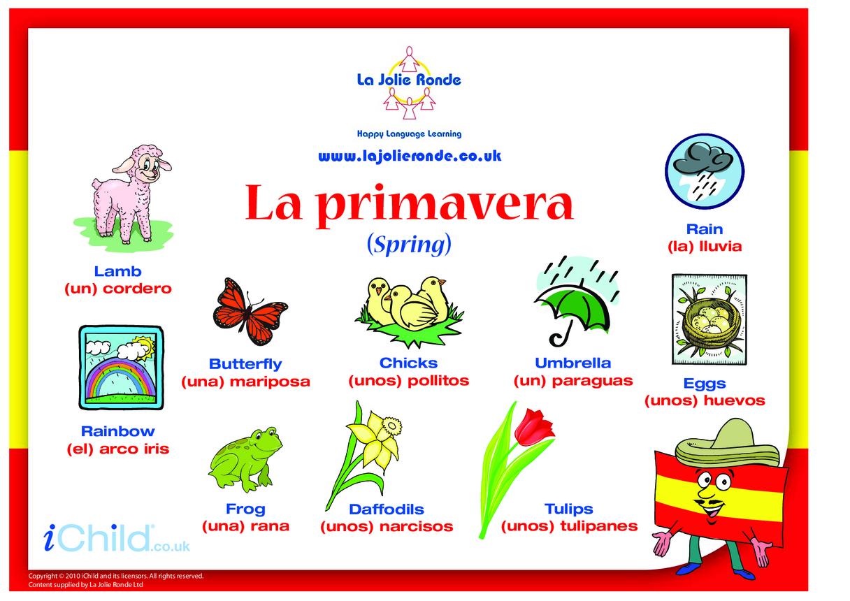 Spring Words in Spanish