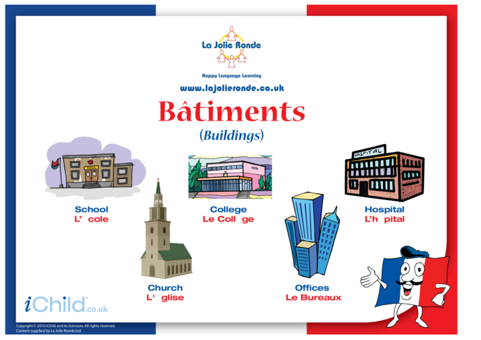 Thumbnail image for the Buildings in French activity.