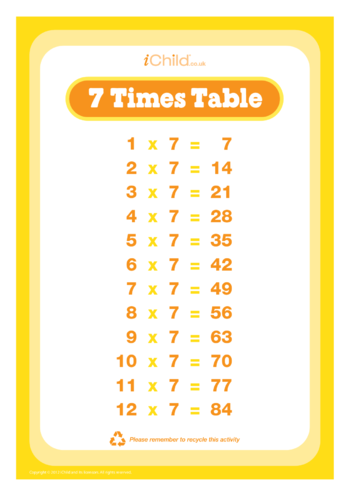 Thumbnail image for the (07) Seven Times Tables activity.
