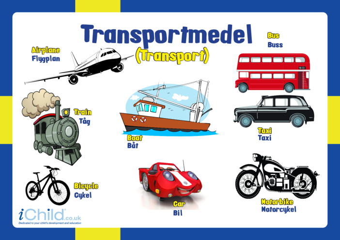 Thumbnail image for the Transport in Swedish activity.
