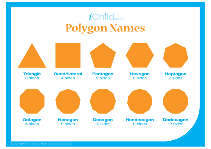 Thumbnail image for the Polygon Names activity.