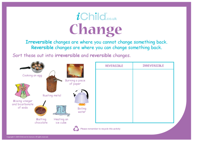 Thumbnail image for the Change activity.