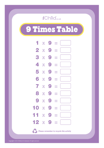 Thumbnail image for the (09) Nine Times Table Question Sheet activity.