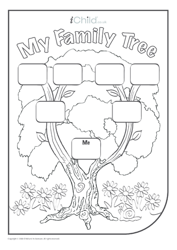 Thumbnail image for the Family Tree activity.
