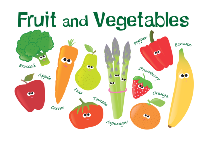 Thumbnail image for the Fruit & Vegetables - Signs & Posters activity.
