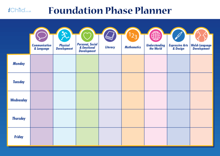 Thumbnail image for the Foundation Phase Planner activity.