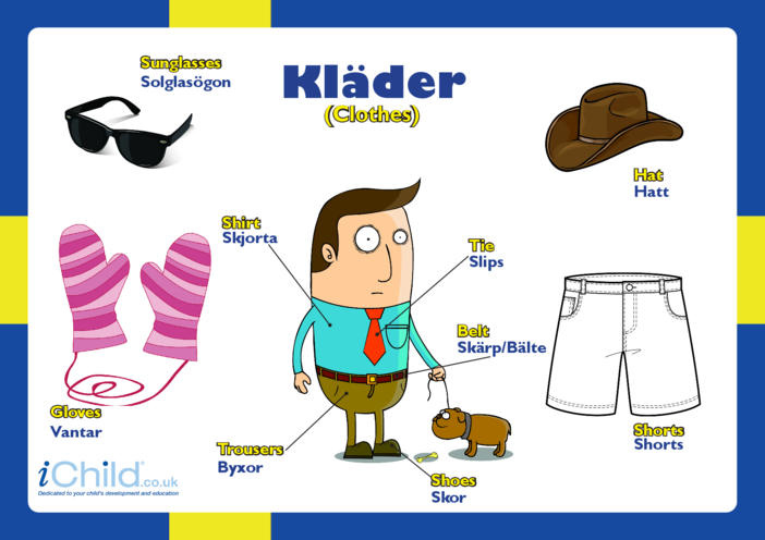 Thumbnail image for the Clothes in Swedish activity.