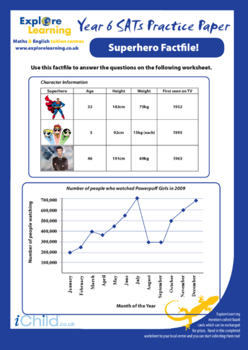Thumbnail image for the SATS Practice Paper Year 6: Superhero Datahead activity.