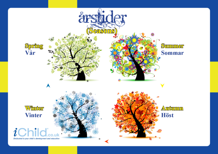Thumbnail image for the Seasons in Swedish activity.