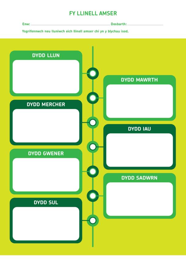 *2017_1966, 1981 & 2013 My Timeline_Days (Welsh Language)