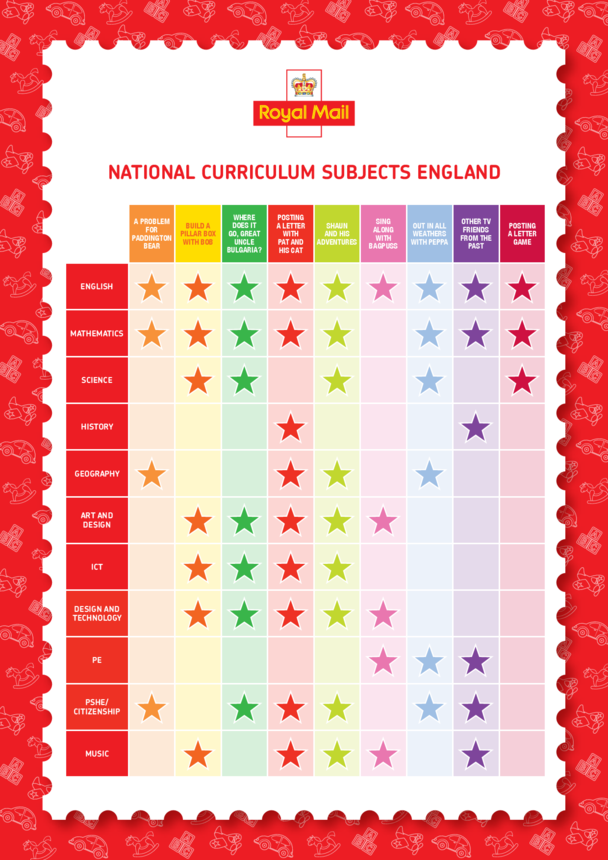 Curriculum Chart - England National Curriculum Subjects - Classic Children's TV