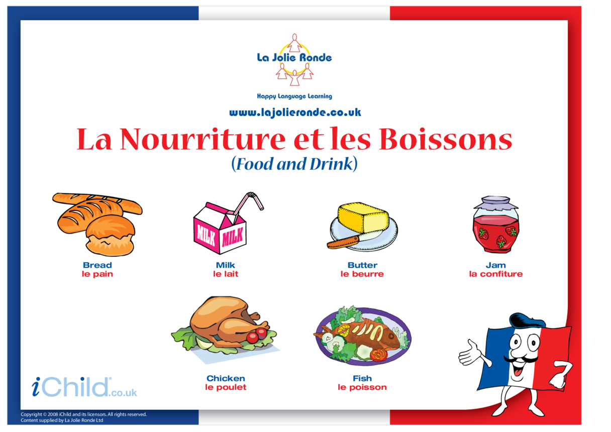 Food and Drink in French