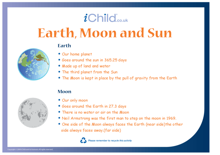 Thumbnail image for the Earth, Moon and Sun activity.