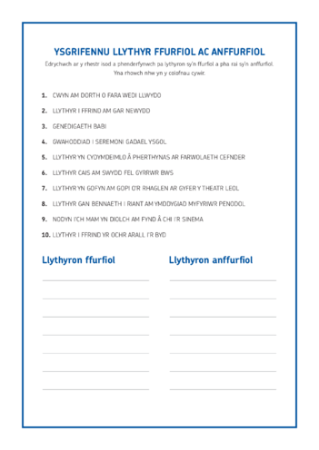 Thumbnail image for the Welsh Translation - Lesson Plan 3: 'Formal and Informal Letter Writing' Template activity.