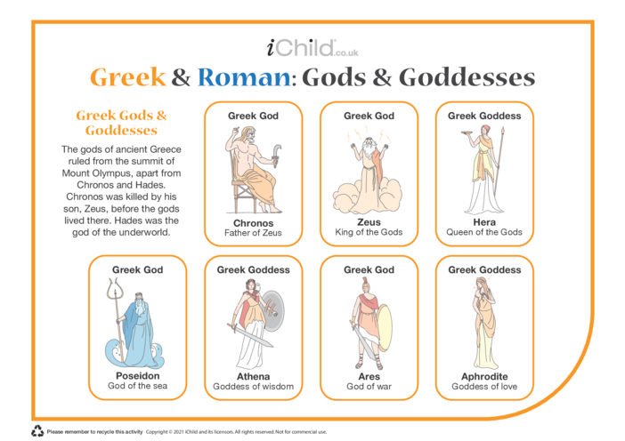 Thumbnail image for the Greek & Roman: Gods & Goddesses activity.