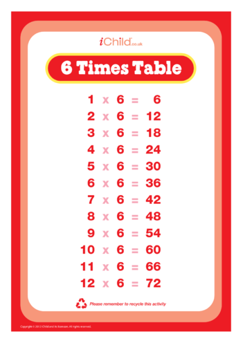 Thumbnail image for the (06) Six Times Tables activity.