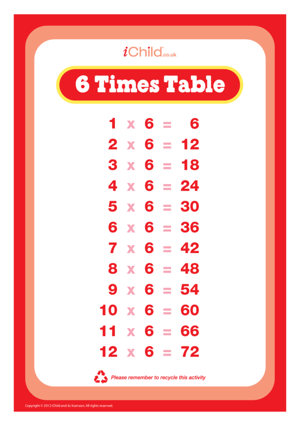 (06) Six Times Tables