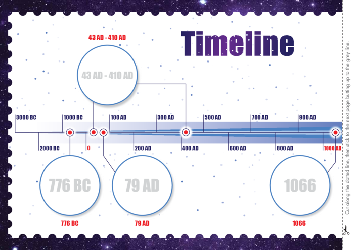 Thumbnail image for the Primary 1) Time Travel Timeline A4 activity.