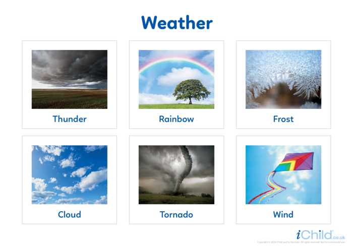 Thumbnail image for the The Weather (2) - Photo Flashcard activity.