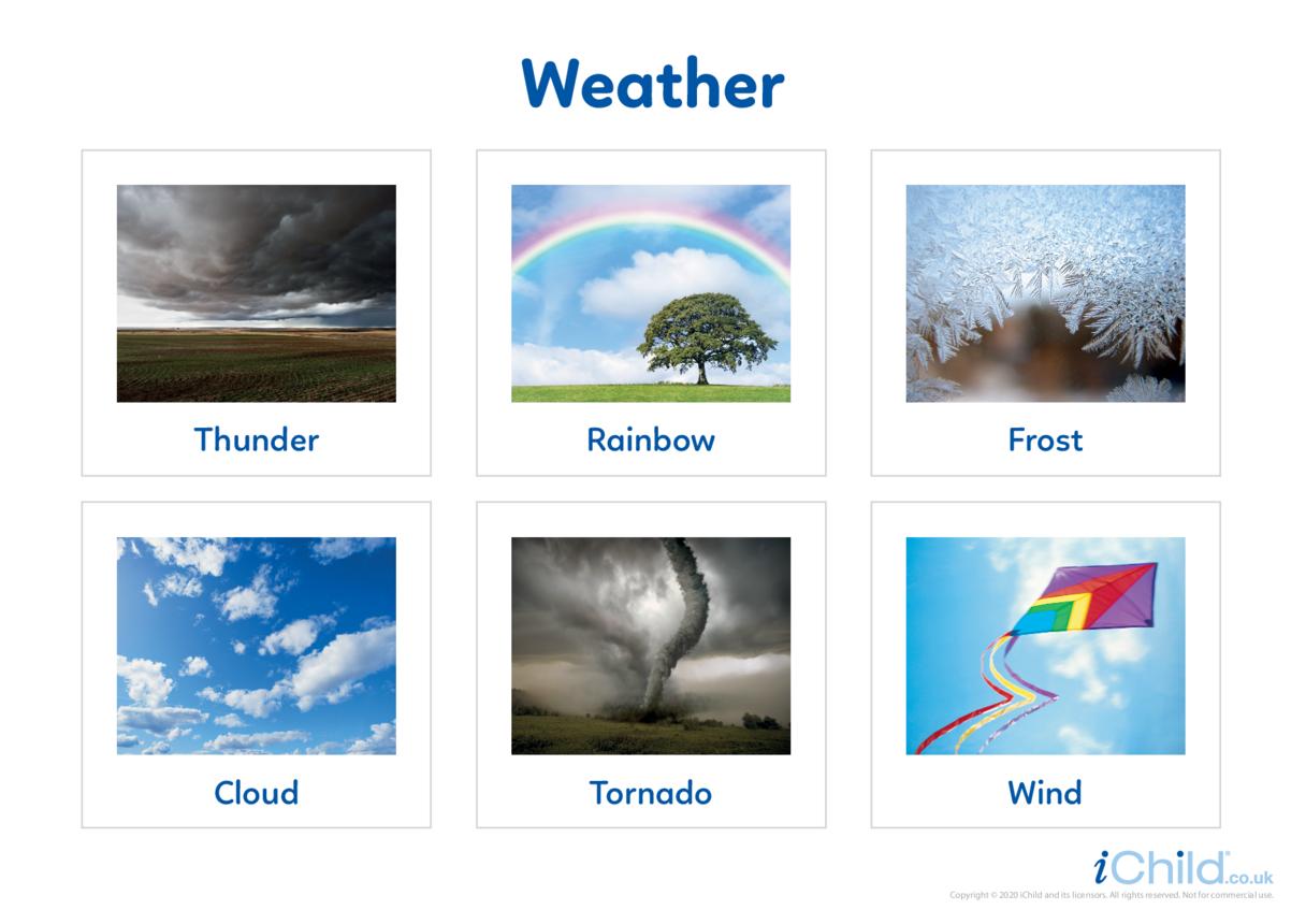 The Weather (2) - Photo Flashcard