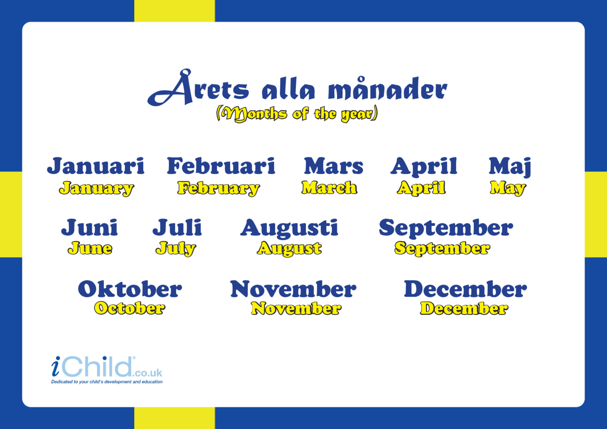 Months in Swedish