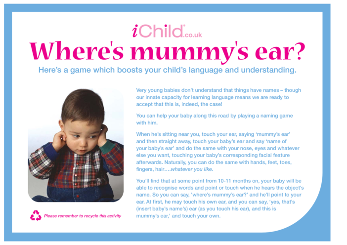 Thumbnail image for the Where's Mummy's Ear? activity.