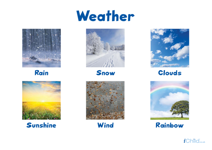 Thumbnail image for the Weather Poster activity.
