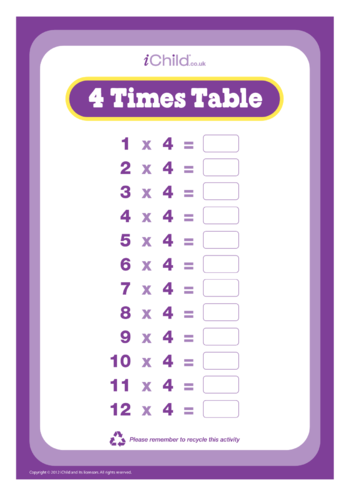 Thumbnail image for the (04) Four Times Table Question Sheet activity.