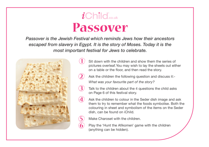 Thumbnail image for the Passover Religious Festival Story activity.