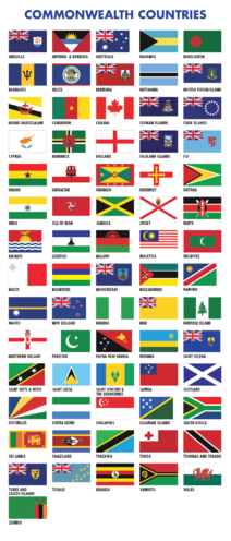 Thumbnail image for the Commonwealth Games Flags of all Countries activity.