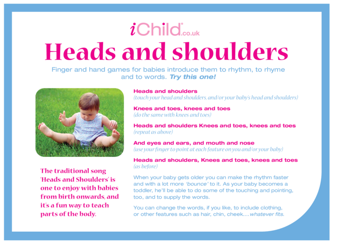 Thumbnail image for the Heads & Shoulders activity.