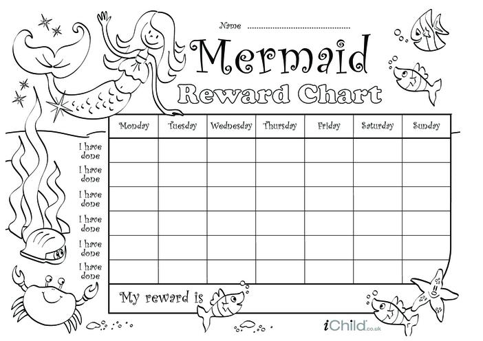Thumbnail image for the Mermaid Reward Chart activity.
