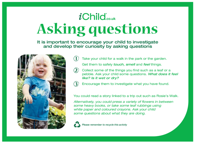 Thumbnail image for the Asking Questions activity.