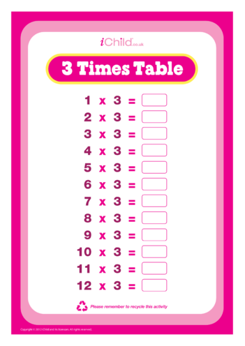 Thumbnail image for the (03) Three Times Table Question Sheet activity.