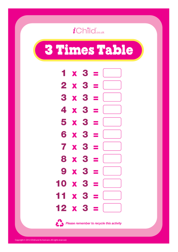 (3) Three Times Table Question Sheet