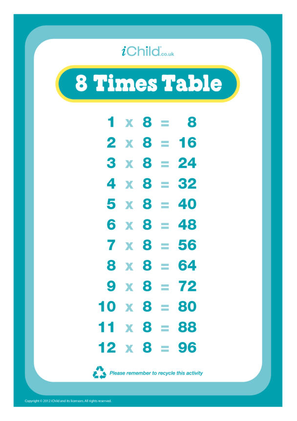 (08) Eight Times Tables
