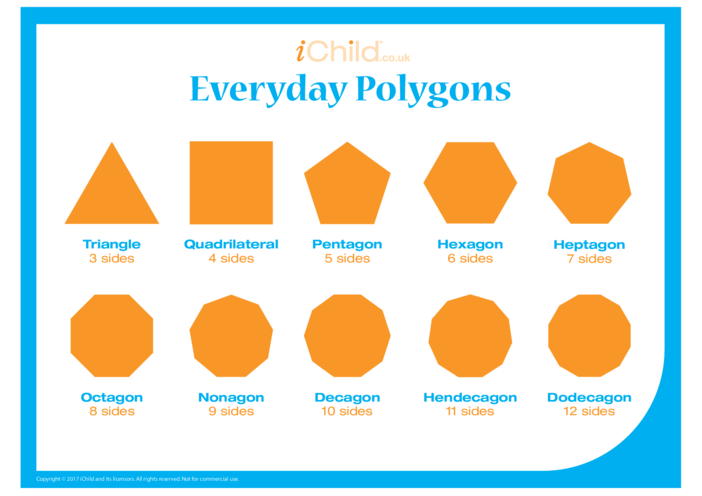 Thumbnail image for the Everyday Polygons activity.