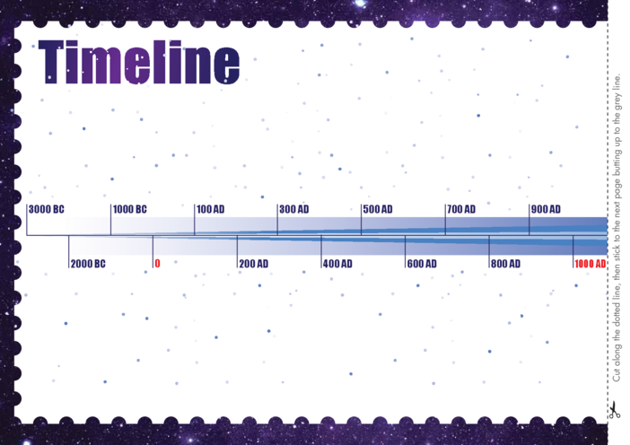 Thumbnail image for the Primary 1) Time Travel Timeline A4 (Blank) activity.