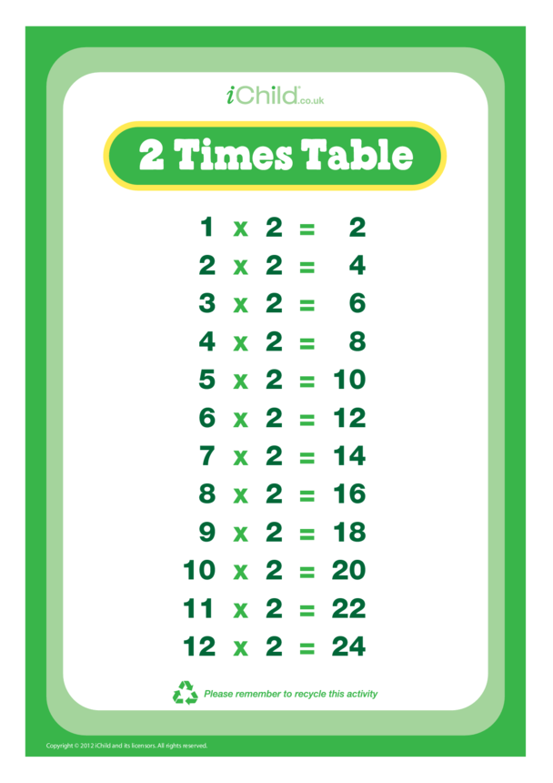 (02) Two Times Tables
