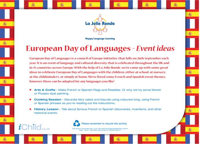 Thumbnail image for the European Day of Languages Ideas activity.